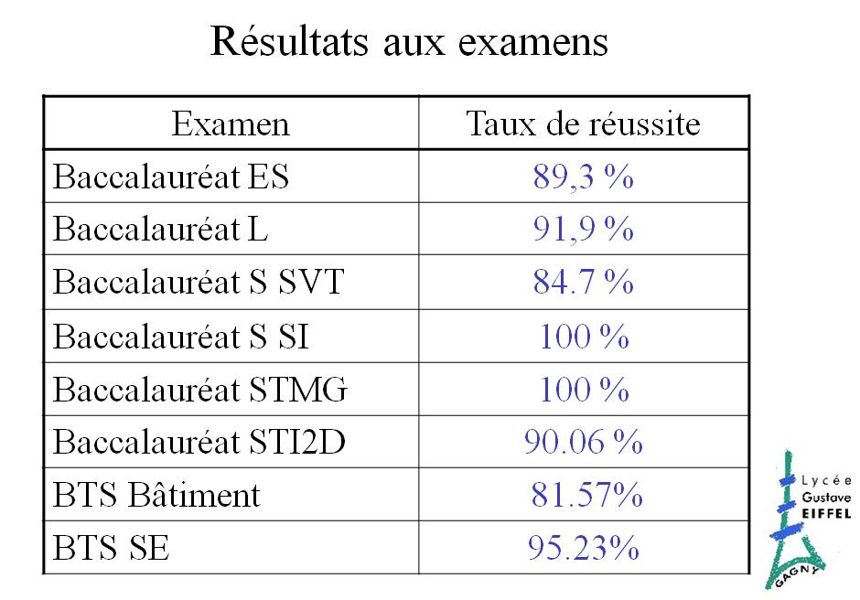 resultats_2014